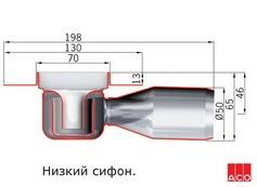 Схема ACO трап для душа с фланцем ShowerDrain C-line 408722, низкий сифон, 685 мм